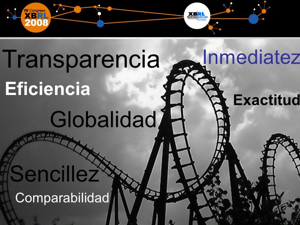 22 Transparencia Exactitud Globalidad Inmediatez Comparabilidad Sencillez Eficiencia