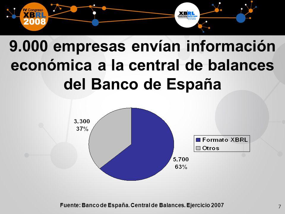 8 23.243 informes de empresas cotizadas en bolsa recibidos con formato XBRL por la CNMV Fuente: Comisión Nacional del Mercado de Valores.