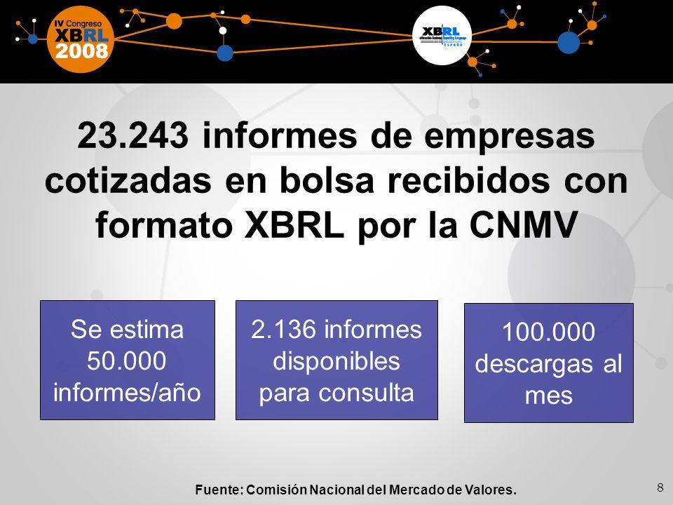 19 Se ha analizado la viabilidad de la promoción de software XBRL en fuente abierta de fácil integración, así como la posible creación de una comunidad de desarrolladores - C³ de XBRL - agrupando a usuarios, reguladores y proveedores de tecnología, con el objetivo de desarrollar componentes que proporcionen las funcionalidades XBRL requeridas.