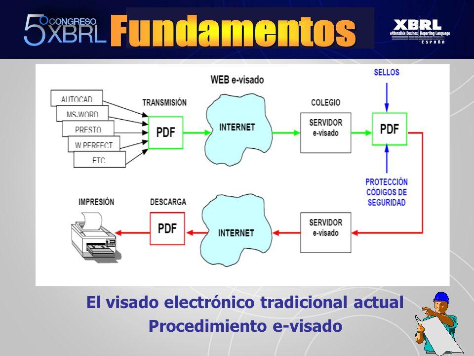 Además, se pretende que sirva para facilitar el almacenamiento, tratamiento automatizado y transmisión de la información proyectual entre los integran