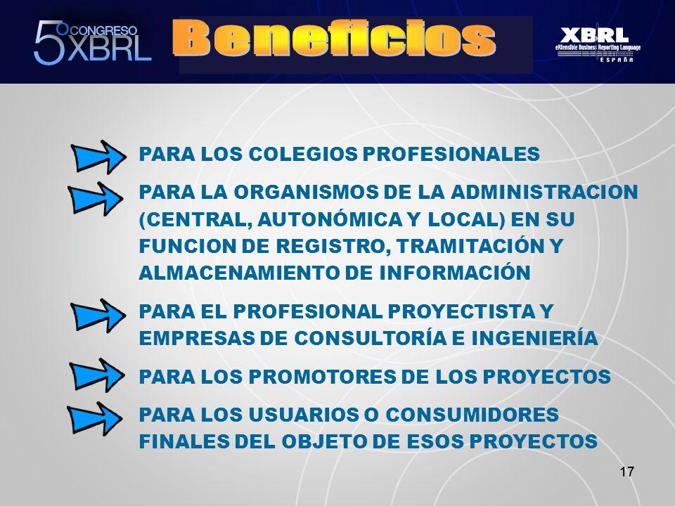 Promotores y financiadores de dichos proyectos y obras Proyectistas, consultorías, ingenierías y oficinas técnicas Directores de obras y proyectos Col