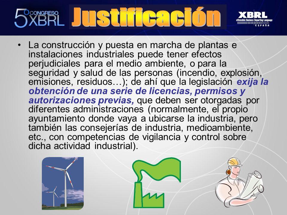 Justificación, Para qué, Fundamentos, Ejemplo, Para quienes, Beneficios, Futuros desarrollos.
