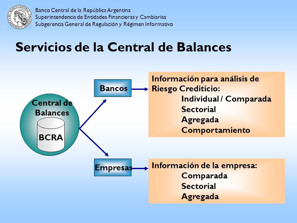 Servicios de la Central de Balances BCRA Central de Balances Bancos Información para análisis de Riesgo Crediticio: Individual / Comparada Sectorial A