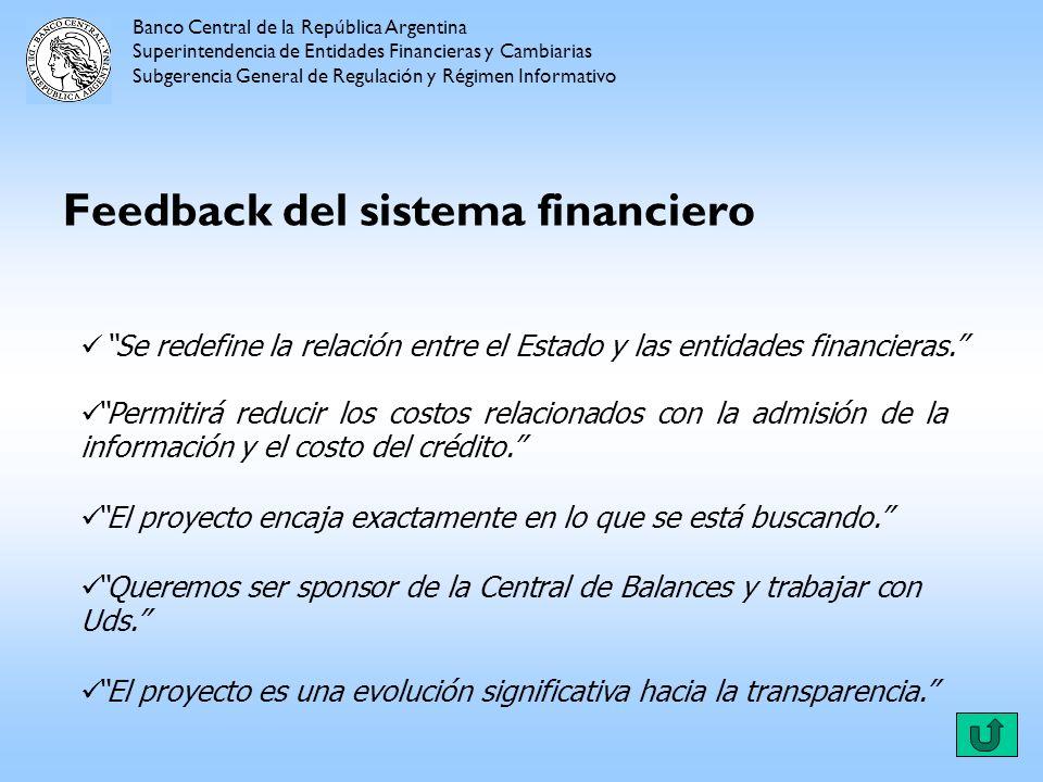 Feedback del sistema financiero Banco Central de la República Argentina Superintendencia de Entidades Financieras y Cambiarias Subgerencia General de