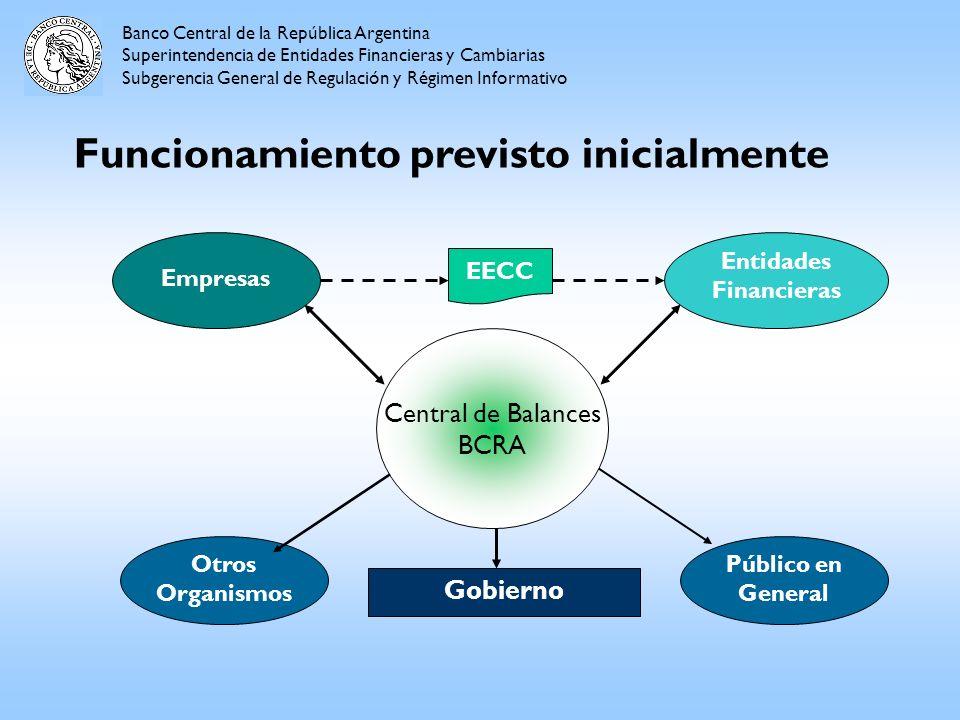 Funcionamiento previsto inicialmente Banco Central de la República Argentina Superintendencia de Entidades Financieras y Cambiarias Subgerencia Genera