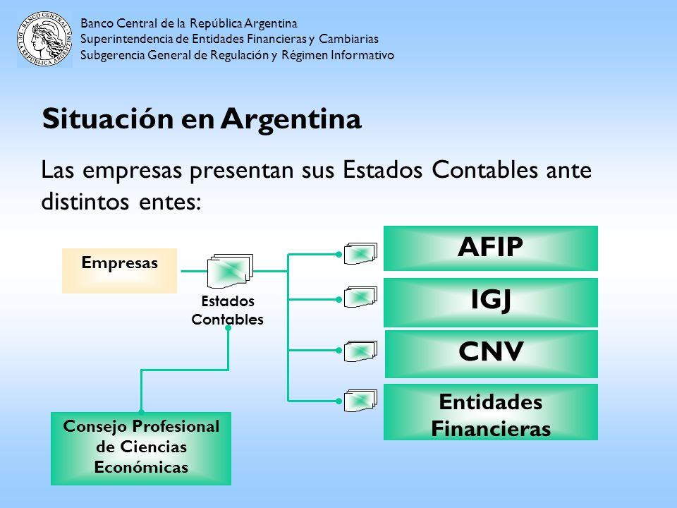 Situación en Argentina Las empresas presentan sus Estados Contables ante distintos entes: Banco Central de la República Argentina Superintendencia de