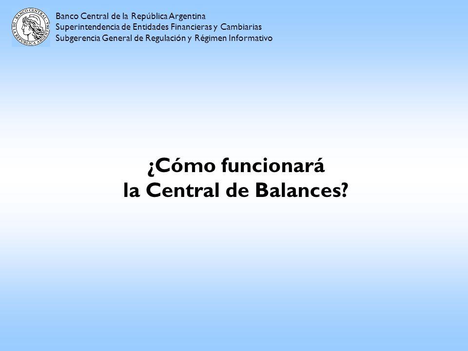 Circuito de la información EECCEECC Certificación de la firma del profecional Empresas Contador FACPCE Fórmula Única CPCE Banco Central de la República Argentina Superintendencia de Entidades Financieras y Cambiarias Subgerencia General de Regulación y Régimen Informativo AFIP (Soporte Tecnológico) Formato Estandar Portal Gubernamental IGJ AFIP CNV Central de Balances Entidades Financieras Empresas Gobierno BCRA XBRL Formato XBRL