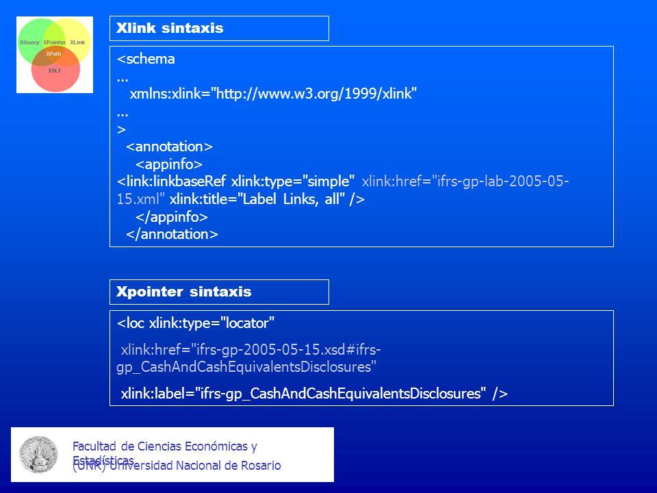 Facultad de Ciencias Económicas y Estadísticas (UNR) Universidad Nacional de Rosario Xlink sintaxis Xpointer sintaxis <schema... xmlns:xlink=