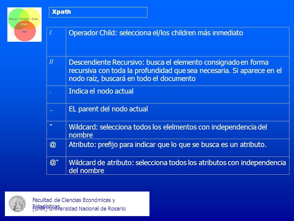 Facultad de Ciencias Económicas y Estadísticas (UNR) Universidad Nacional de Rosario Xpath / Operador Child: selecciona el/los children más inmediato