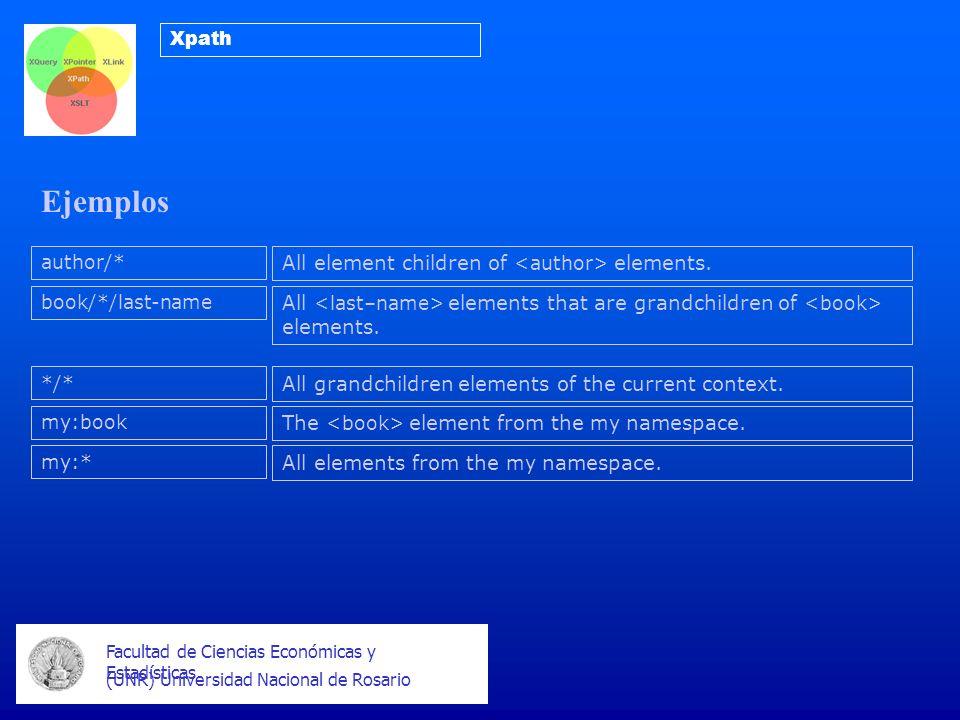 Facultad de Ciencias Económicas y Estadísticas (UNR) Universidad Nacional de Rosario Xpath Ejemplos author/* All element children of elements. book/*/