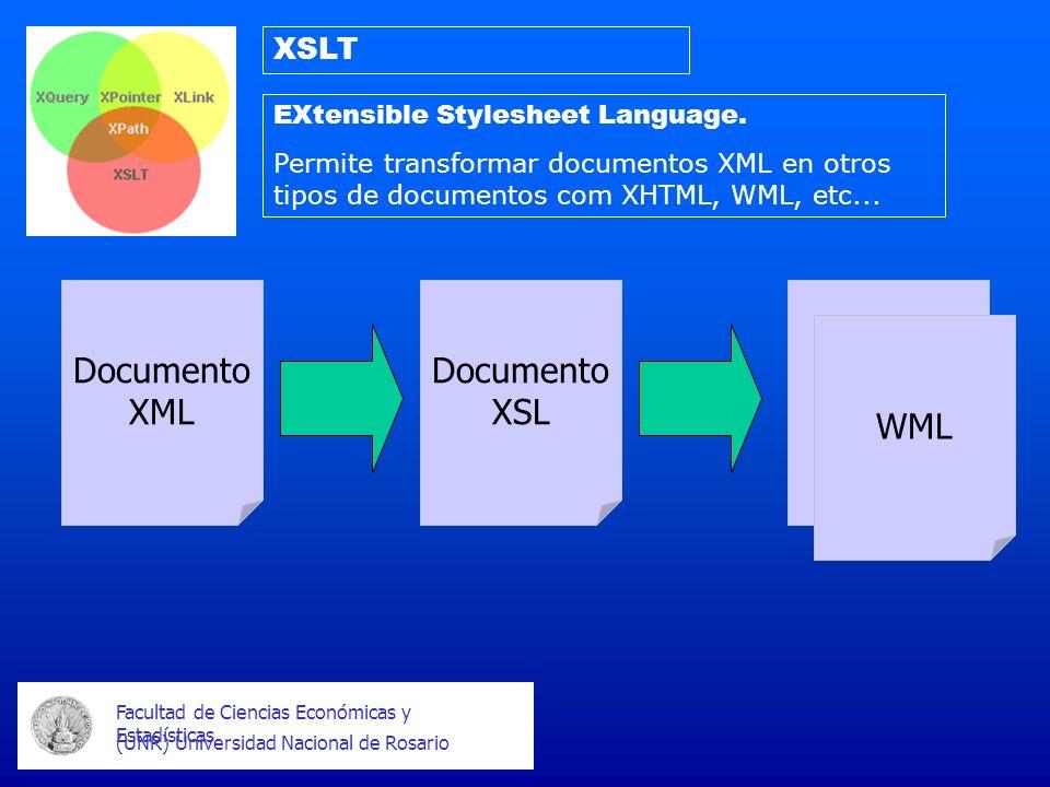 Facultad de Ciencias Económicas y Estadísticas (UNR) Universidad Nacional de Rosario XSLT EXtensible Stylesheet Language. Permite transformar document