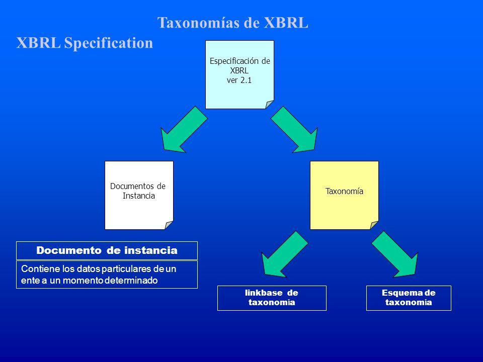 Taxonomías de XBRL XBRL Specification Especificación de XBRL ver 2.1 Documentos de Instancia Taxonomía linkbase de taxonom í a Esquema de taxonom í a