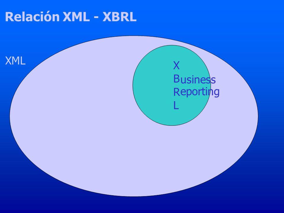 Relación XML - XBRL XML XBRLXBRL usiness eporting