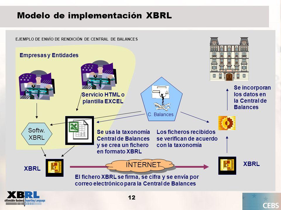 12 Modelo de implementación XBRL XBRL C. Balances Servicio HTML o plantilla EXCEL Se usa la taxonomía Central de Balances y se crea un fichero en form