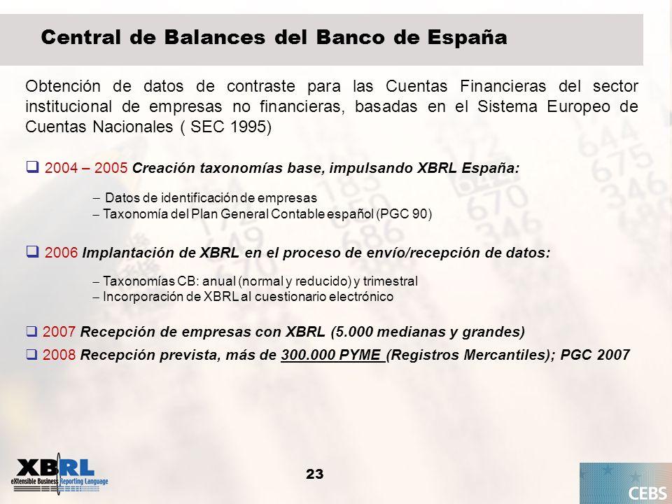 23 Central de Balances del Banco de España Obtención de datos de contraste para las Cuentas Financieras del sector institucional de empresas no financ