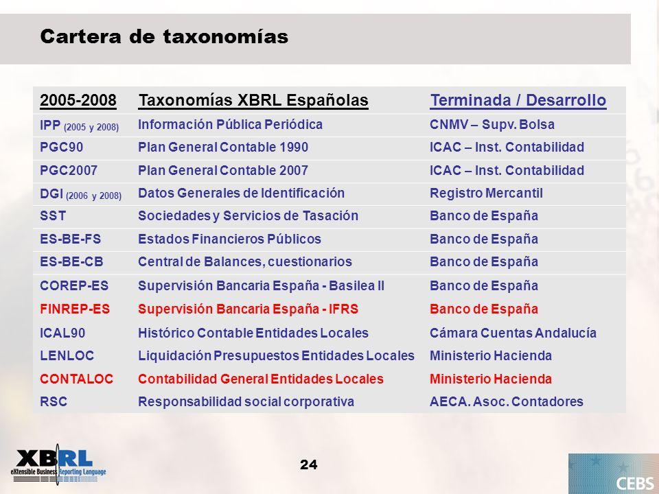 24 Cartera de taxonomías 2005-2008Taxonomías XBRL EspañolasTerminada / Desarrollo IPP (2005 y 2008) Información Pública PeriódicaCNMV – Supv. Bolsa PG