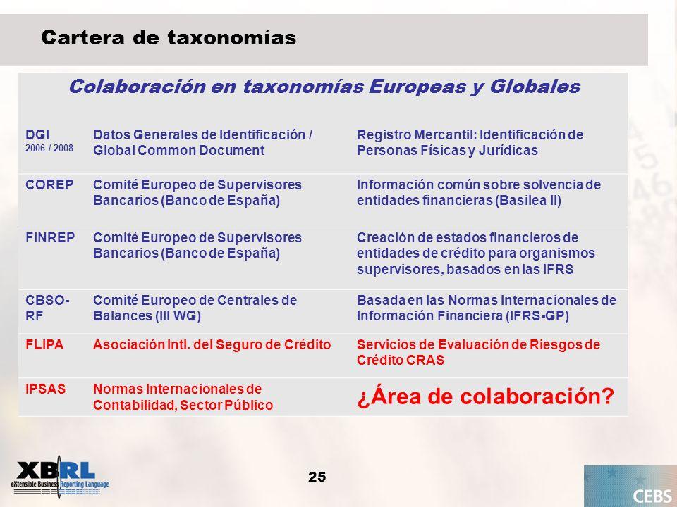 25 Cartera de taxonomías Colaboración en taxonomías Europeas y Globales DGI 2006 / 2008 Datos Generales de Identificación / Global Common Document Reg