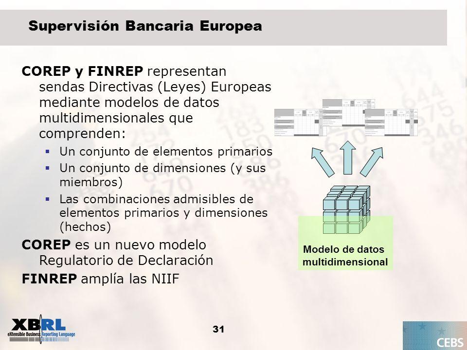 31 Supervisión Bancaria Europea COREP y FINREP representan sendas Directivas (Leyes) Europeas mediante modelos de datos multidimensionales que compren