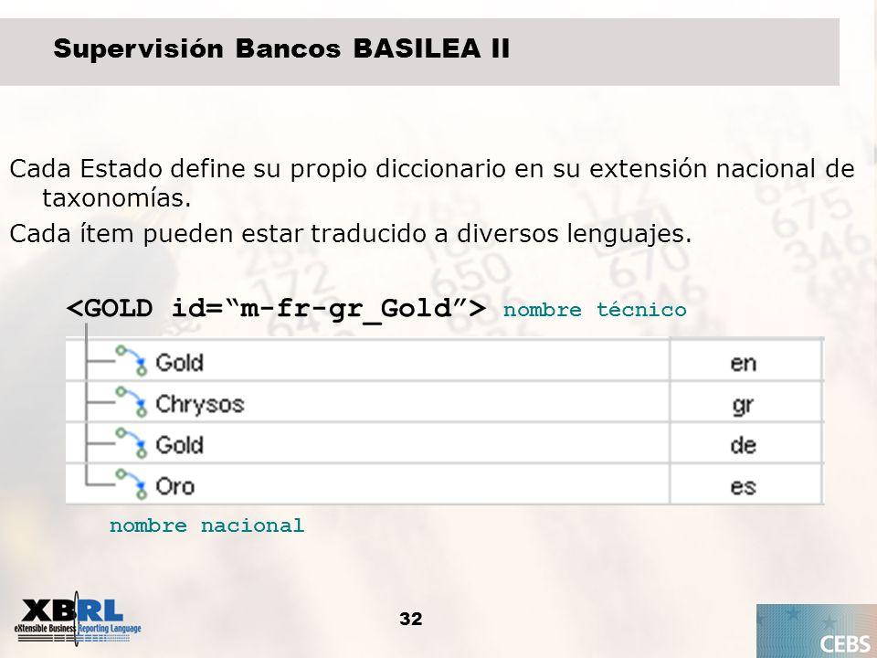 32 Supervisión Bancos BASILEA II Cada Estado define su propio diccionario en su extensión nacional de taxonomías. Cada ítem pueden estar traducido a d
