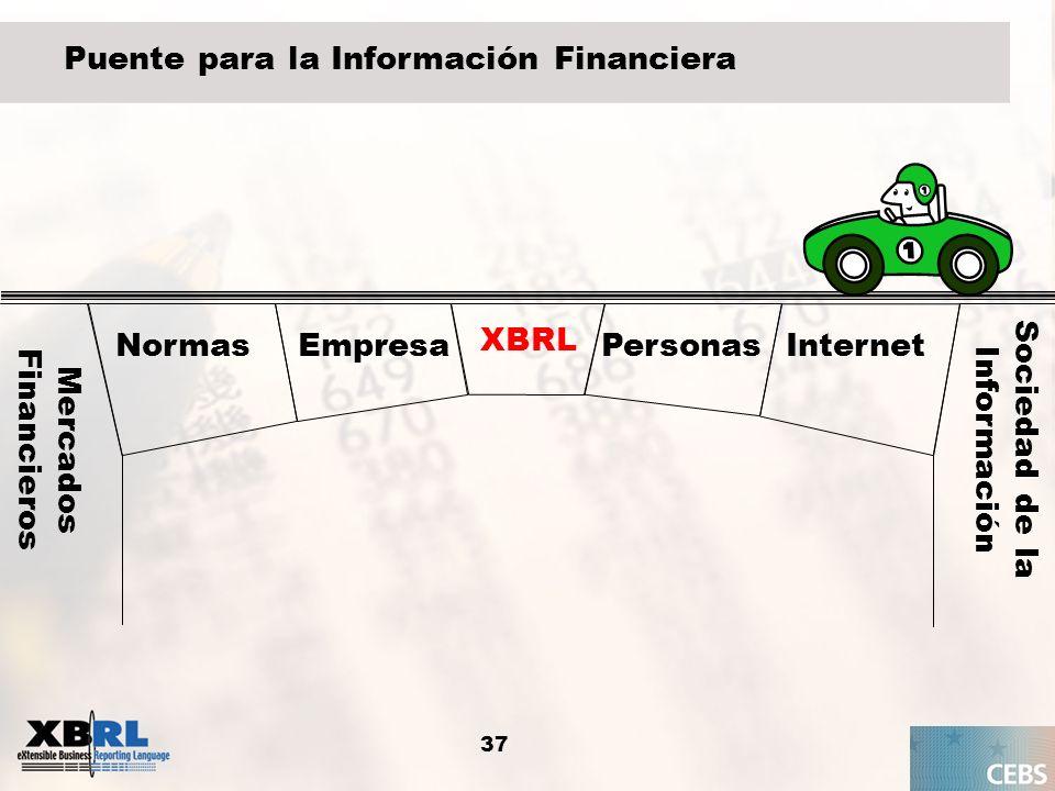 37 Puente para la Información Financiera Mercados Financieros Sociedad de la Información NormasInternet Personas Empresa XBRL