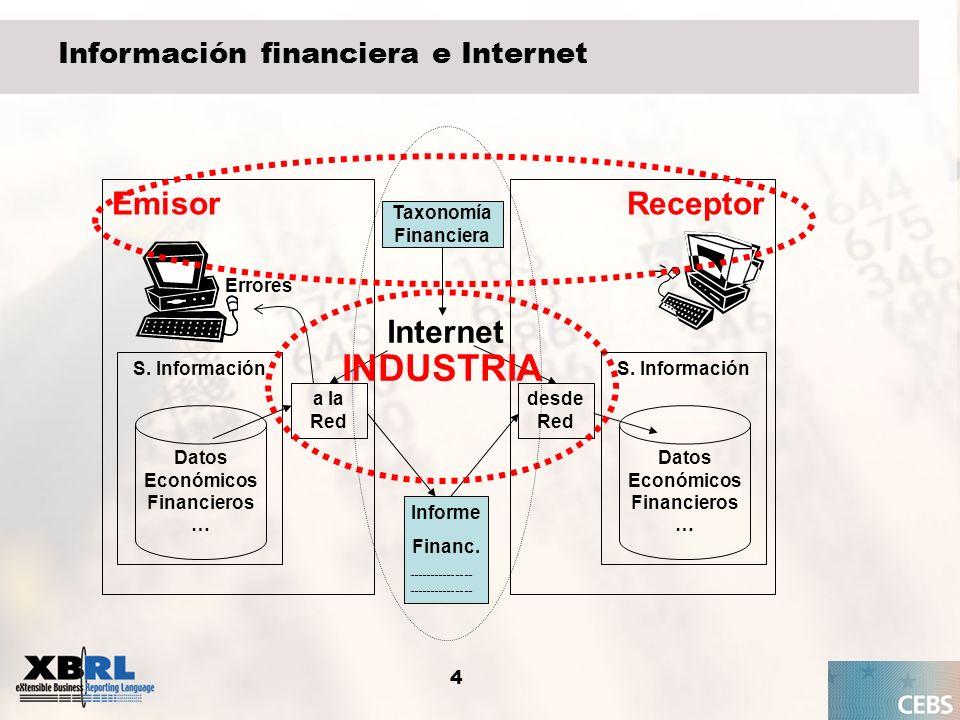 5 Otros Plan Director del Banco de España: Análisis Interno ICO Entidades de Crédito ECB Banco de España Instituciones Financieras Reguladores Internacionales IMF Banco Mundial Público Eurostat I.A.S.B.