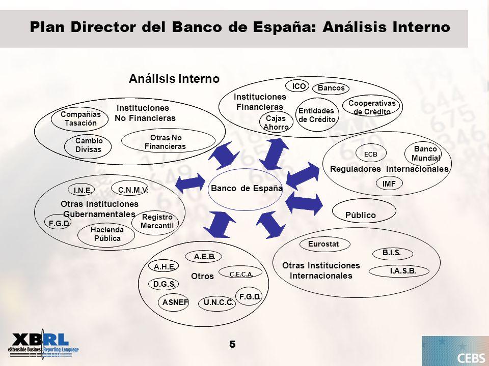 6 Plan Director del Banco de España: Análisis Externo El análisis externo se ha focalizado en la identificación de los aspectos relativos a: Normativa aplicable a los FII identificados en el Análisis Interno (NIC-NIIF, Basilea II) Tendencias XBRL (XML, XBRL, Estándares adyacentes a XBRL, Interoperabilidad con otros estándares) Organismos relacionados con XBRL (XBRL Internacional, Jurisdicciones, Grupos de Trabajo) Distintas iniciativas XBRL a nivel internacional (Reguladores, bancos, gobiernos, bolsas, comisiones de valores, otros)