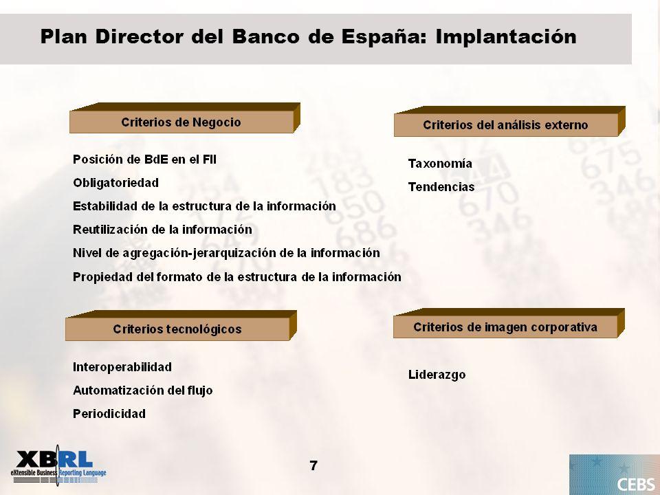 8 Estándares de Información Financiera NIC/NIIF, BASILEA II, PLAN ÚNICO CUENTAS… definen lo que significan los datos en el informe XBRL define cómo comunicar esos datos en la red XBRL es el estándar para la comunicación informática de datos económicos y financieros XBRL Internacional (XII) consorcio sin ánimo de lucro 500 grandes compañías y entidades desarrolla el estándar formado por Jurisdicciones Nacionales representan a un país o región entidades según ley local promueven la adopción de XBRL