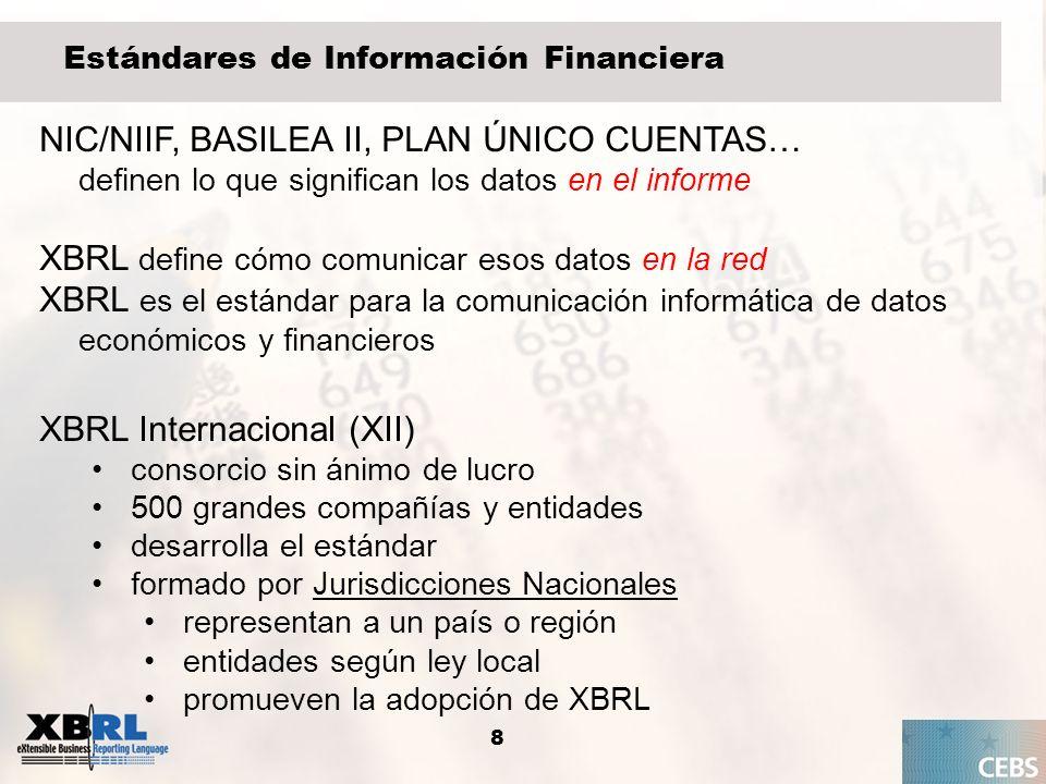 8 Estándares de Información Financiera NIC/NIIF, BASILEA II, PLAN ÚNICO CUENTAS… definen lo que significan los datos en el informe XBRL define cómo co