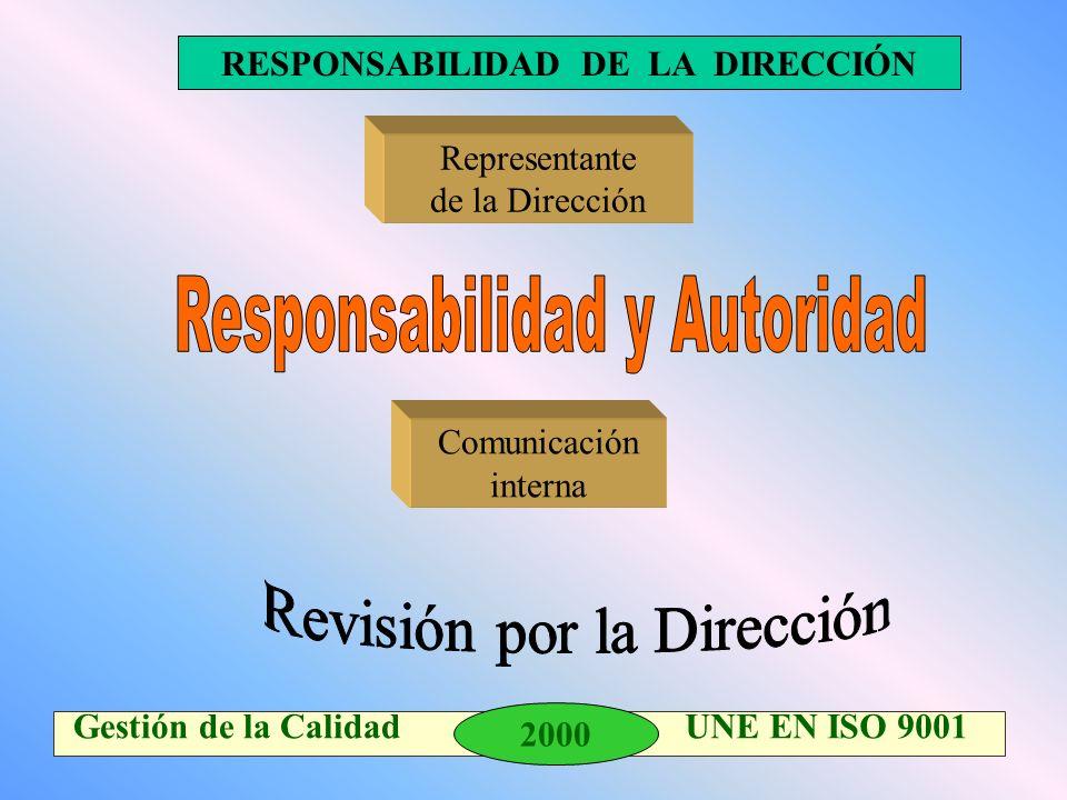 2000 Gestión de la Calidad UNE EN ISO 9001 RESPONSABILIDAD DE LA DIRECCIÓN Representante de la Dirección Comunicación interna