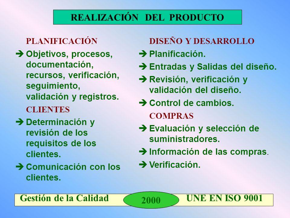 2000 Gestión de la Calidad UNE EN ISO 9001 REALIZACIÓN DEL PRODUCTO PLANIFICACIÓN èObjetivos, procesos, documentación, recursos, verificación, seguimiento, validación y registros.