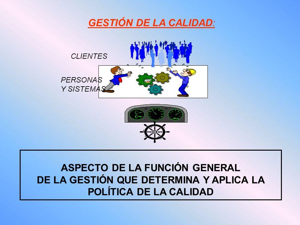 ASPECTO DE LA FUNCIÓN GENERAL DE LA GESTIÓN QUE DETERMINA Y APLICA LA POLÍTICA DE LA CALIDAD GESTIÓN DE LA CALIDAD: CLIENTES PERSONAS Y SISTEMAS