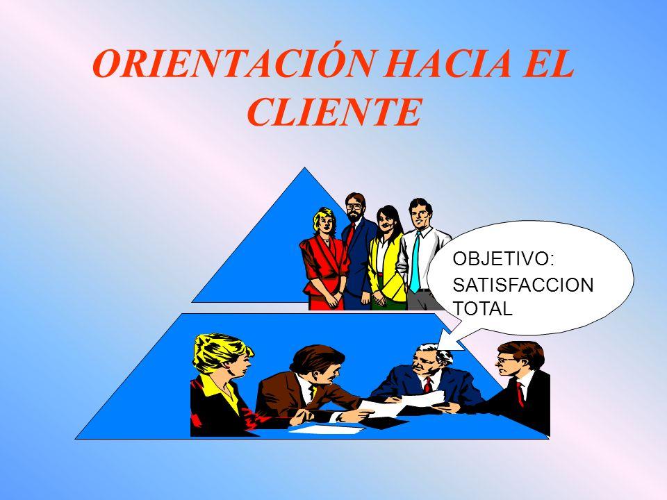 ORIENTACIÓN HACIA EL CLIENTE