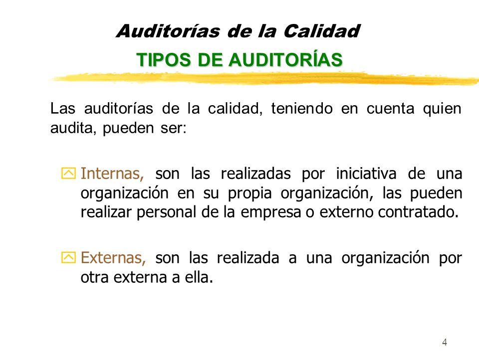 5 Las auditorías de la calidad pueden ser: zde primera parte, son las que lleva a cabo la propia empresa.