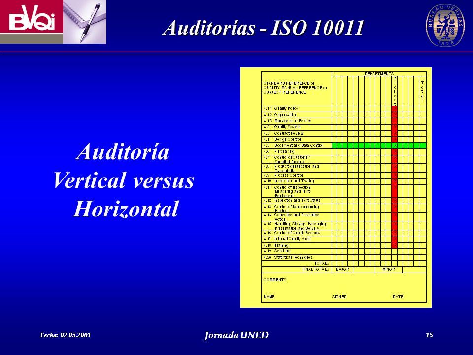 Fecha: 02.05.2001 Jornada UNED 15 Auditorías - ISO 10011 Fecha: 02.05.2001 Jornada UNED 15 Auditoría Vertical versus Horizontal