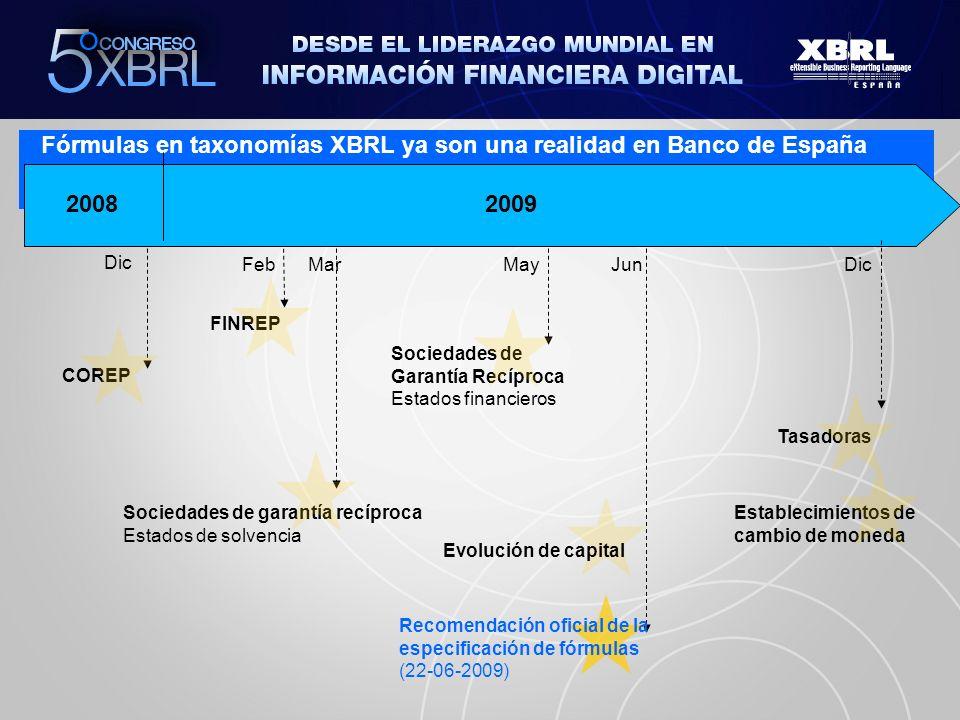 Actualmente en desarrollo … Emisor Instancia XBRL XBRL FRONT-END Datos validados Validaciones básicas XBRL 1 2 3 Informar de errores de fórmulas Validación XBRL de reglas de negocio Validación contra otra información en base de datos Datos reportados en la misma instancia XBRL El grupo de trabajo de fórmulas XBRL internacional FWG está trabajando en módulos de extensión de la linkbase de fórmulas 100%