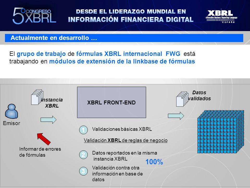 Actualmente en desarrollo … Emisor Instancia XBRL XBRL FRONT-END Datos validados Validaciones básicas XBRL 1 2 3 Informar de errores de fórmulas Valid