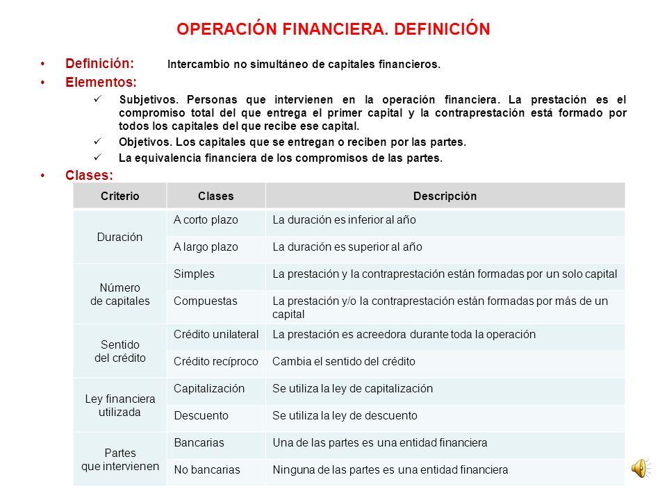 1 OPERACIÓN FINANCIERA. DEFINICIÓN Definición: Intercambio no simultáneo de capitales financieros. Elementos: Subjetivos. Personas que intervienen en