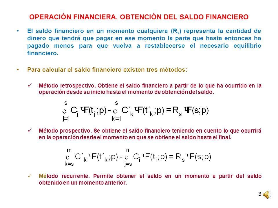 3 OPERACIÓN FINANCIERA. OBTENCIÓN DEL SALDO FINANCIERO El saldo financiero en un momento cualquiera (R ) representa la cantidad de dinero que tendrá q