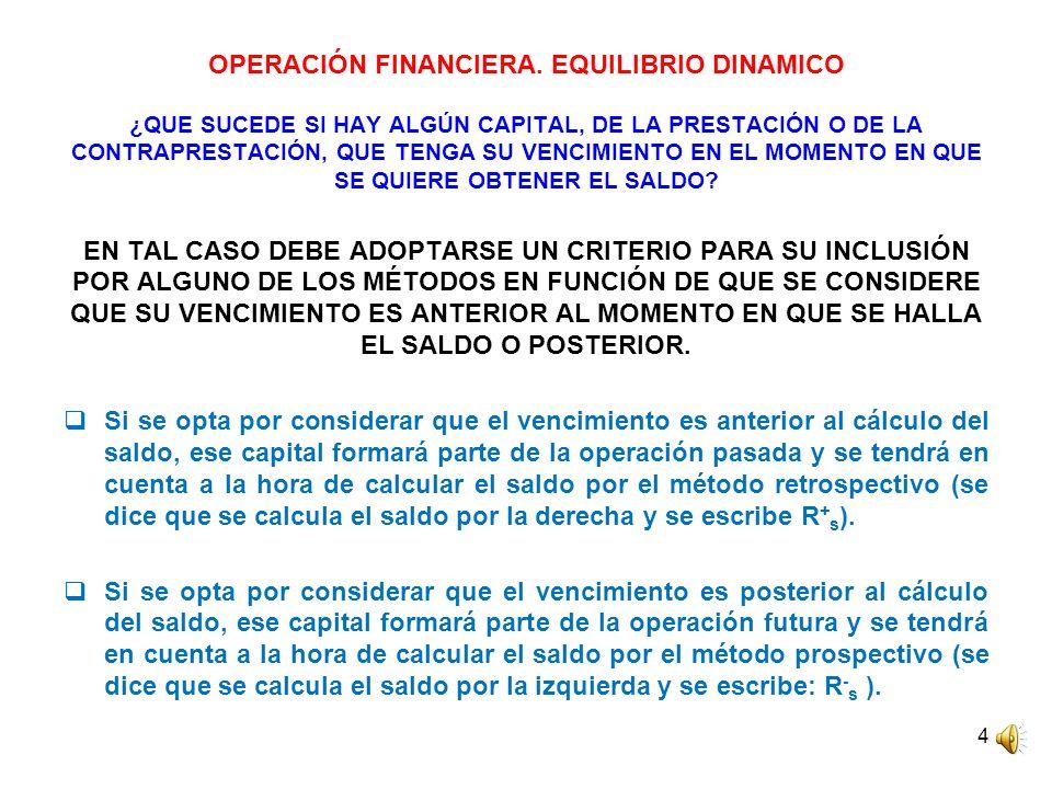 15 CUENTAS CORRIENTES DE CRÉDITO Una cuenta corriente de crédito es una operación financiera a través de la cual una entidad financiera pone a disposición del cliente una cantidad de dinero, hasta un límite fijado previamente.