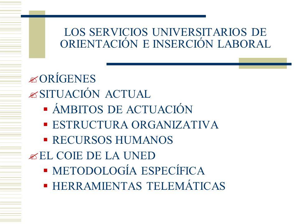 LOS SERVICIOS UNIVERSITARIOS DE ORIENTACIÓN E INSERCIÓN LABORAL ORÍGENES SITUACIÓN ACTUAL ÁMBITOS DE ACTUACIÓN ESTRUCTURA ORGANIZATIVA RECURSOS HUMANO