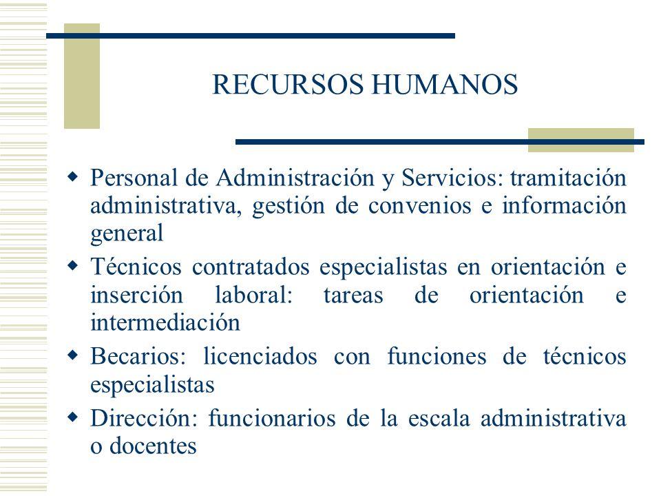 RECURSOS HUMANOS Personal de Administración y Servicios: tramitación administrativa, gestión de convenios e información general Técnicos contratados e