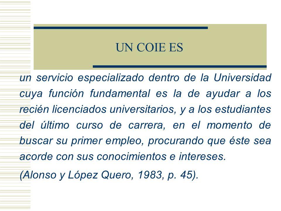 FACTORES QUE IMPULSAN LA GENERALIZACIÓN DE LOS SERVICIOS UNIVERSITARIOS DE ORIENTACIÓN E INSERCIÓN LABORAL INCREMENTO CONCIENCIA PAPEL SOCIAL DE LA UNIVERSIDAD BÚSQUEDA DE ESTRATEGIAS QUE AUMENTEN LA CALIDAD AUMENTO DE LA COMPETENCIA ENTRE LAS UNIVERSIDADES DEMANDA DEL SERVICIO POR PARTE DEL MERCADO LABORAL NUEVAS VÍAS DE COLABORACIÓN CON LOS SERVICIOS PÚBLICOS DE EMPLEO
