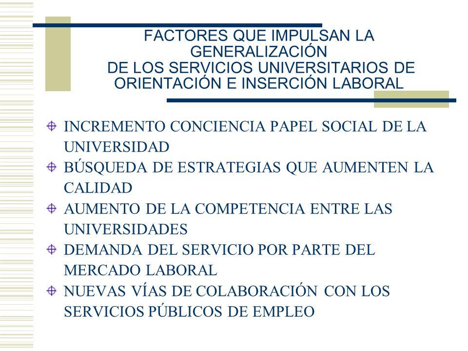 FACTORES QUE IMPULSAN LA GENERALIZACIÓN DE LOS SERVICIOS UNIVERSITARIOS DE ORIENTACIÓN E INSERCIÓN LABORAL INCREMENTO CONCIENCIA PAPEL SOCIAL DE LA UN