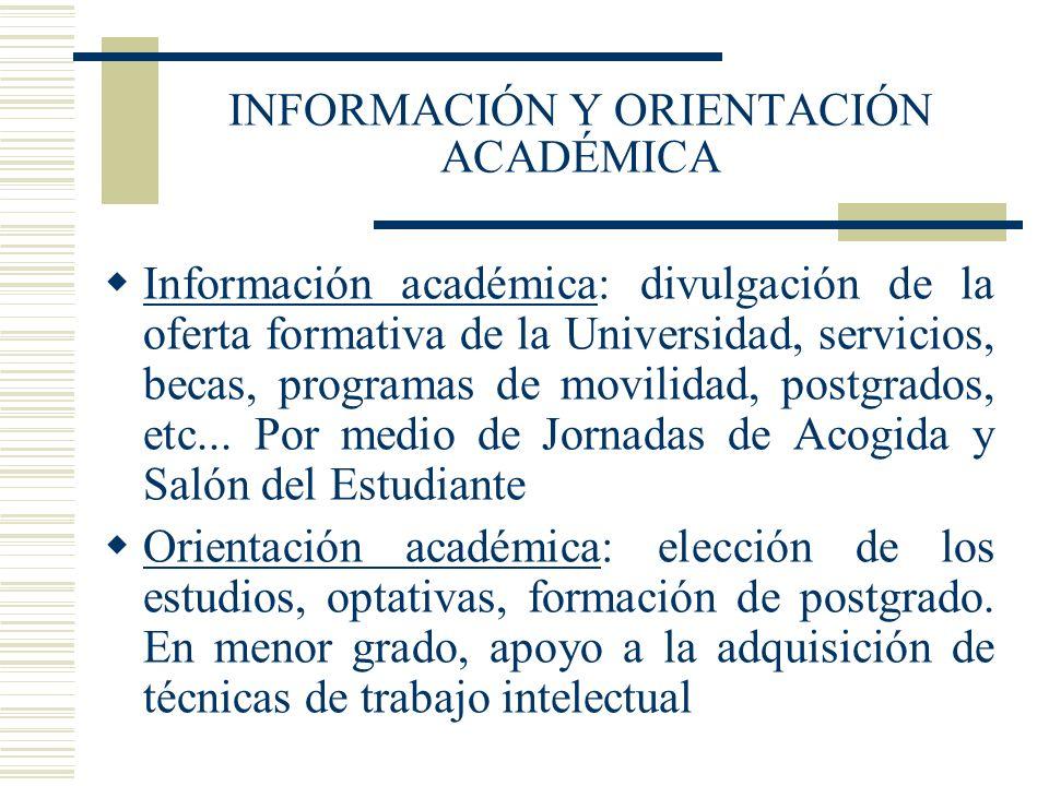 INFORMACIÓN Y ORIENTACIÓN ACADÉMICA Información académica: divulgación de la oferta formativa de la Universidad, servicios, becas, programas de movili