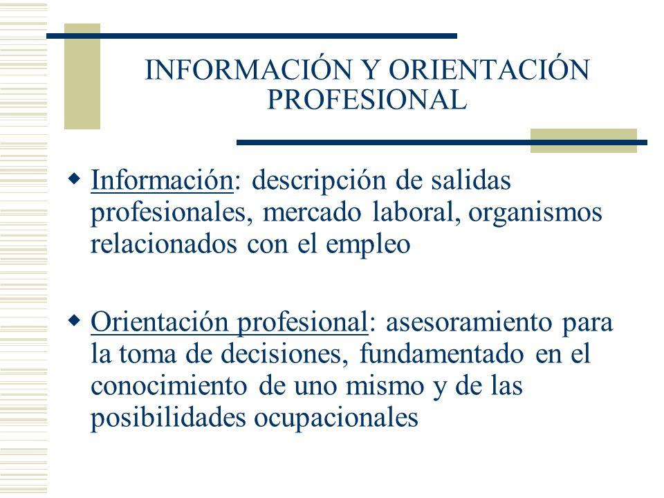 INFORMACIÓN Y ORIENTACIÓN PROFESIONAL Información: descripción de salidas profesionales, mercado laboral, organismos relacionados con el empleo Orient