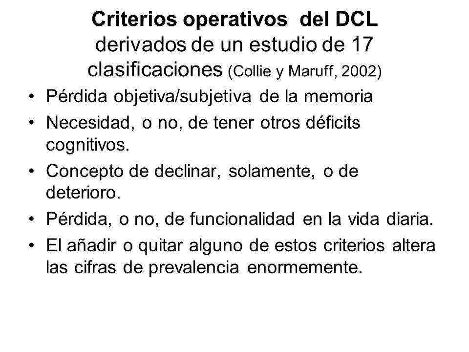 Criterios operativos del DCL derivados de un estudio de 17 clasificaciones (Collie y Maruff, 2002) Pérdida objetiva/subjetiva de la memoria Necesidad,