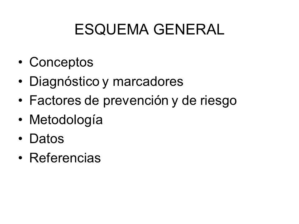 ESQUEMA GENERAL Conceptos Diagnóstico y marcadores Factores de prevención y de riesgo Metodología Datos Referencias