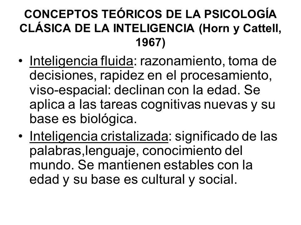CONCEPTOS TEÓRICOS DE LA PSICOLOGÍA CLÁSICA DE LA INTELIGENCIA (Horn y Cattell, 1967) Inteligencia fluida: razonamiento, toma de decisiones, rapidez e