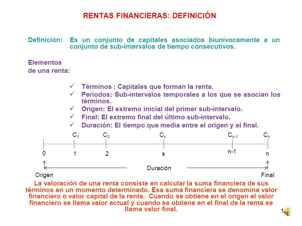 1 RENTAS FINANCIERAS: DEFINICIÓN Definición: Es un conjunto de capitales asociados biunívocamente a un conjunto de sub-intervalos de tiempo consecutiv