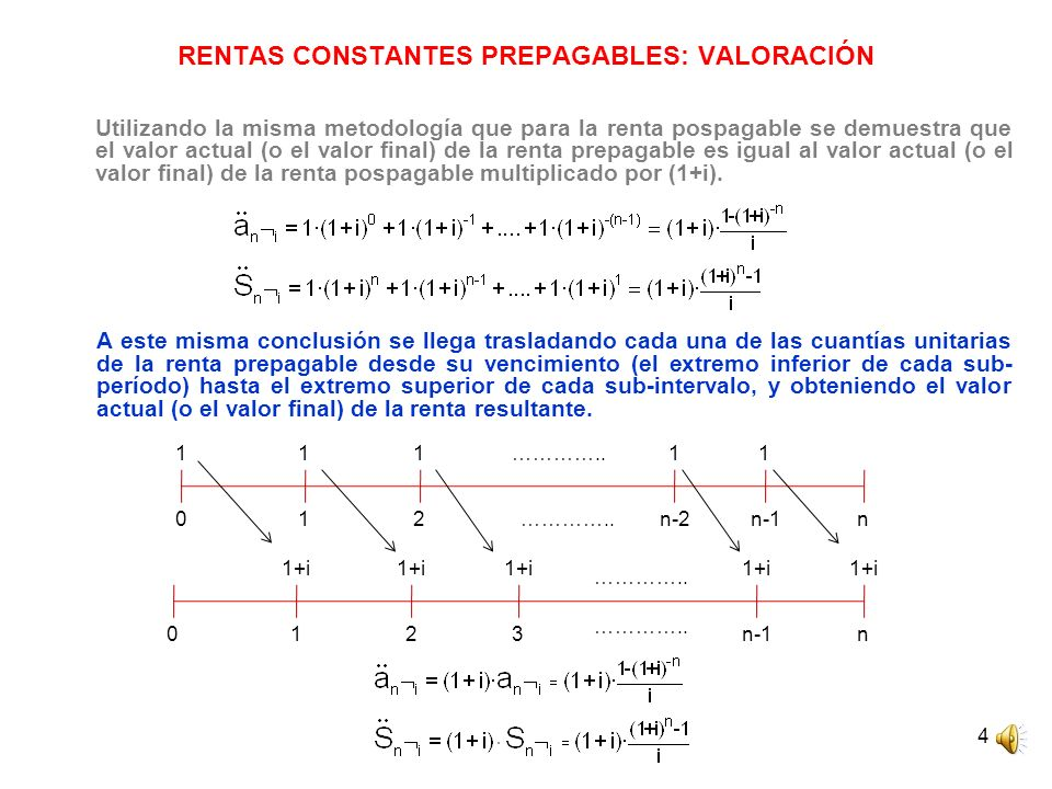 4 RENTAS CONSTANTES PREPAGABLES: VALORACIÓN Utilizando la misma metodología que para la renta pospagable se demuestra que el valor actual (o el valor